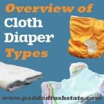 Overview Of Cloth Diaper Types