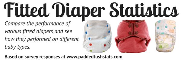 Fitted Diaper Statistics